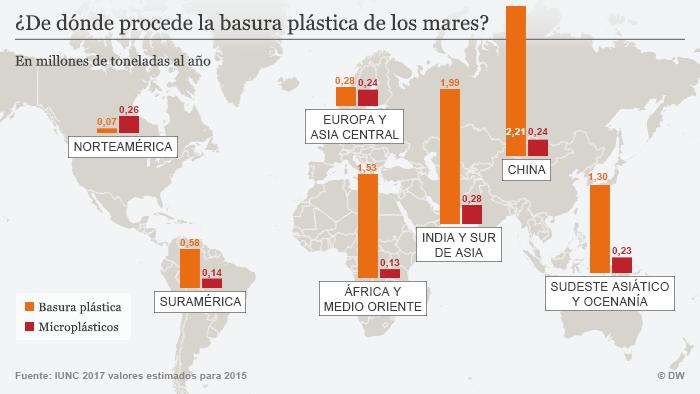 Infografik Woher kommt der Plastikmüll in den Weltmeeren? SP