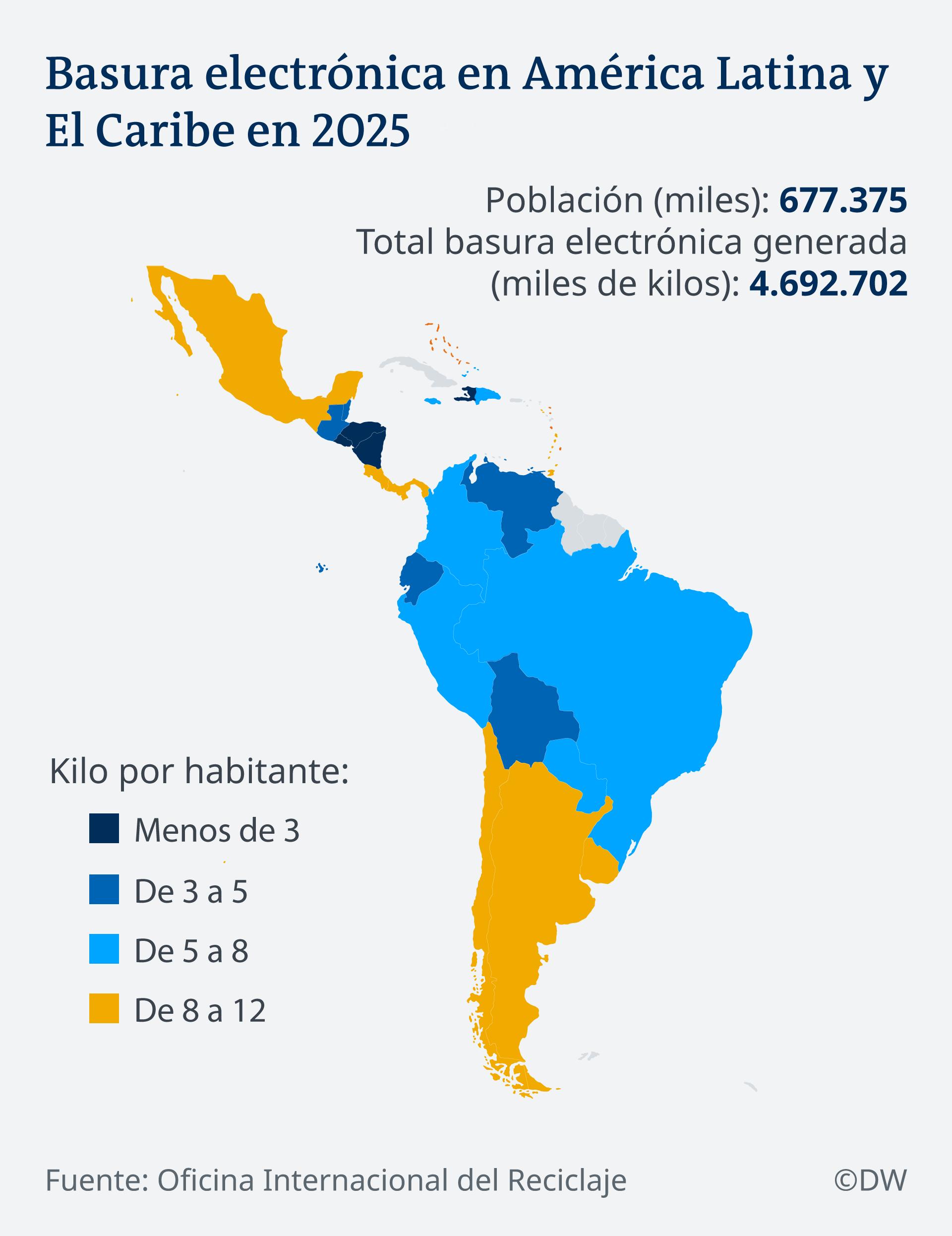 Infografik Karte E-Schrott Lateinamerika ES