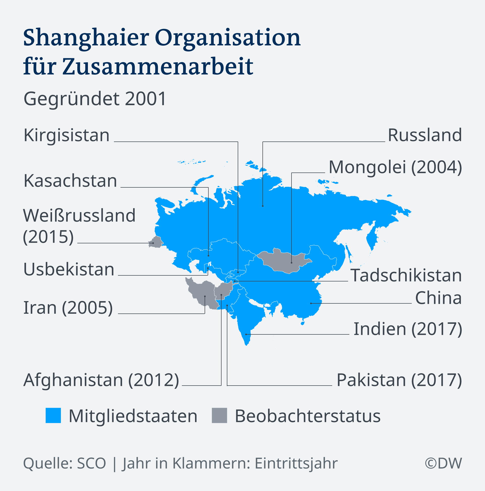 Infografik Shanghaier Organisation für Zusammenarbeit DE