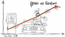 Karikatur Rusische verbraucher klagen über steigende Benzinpreise