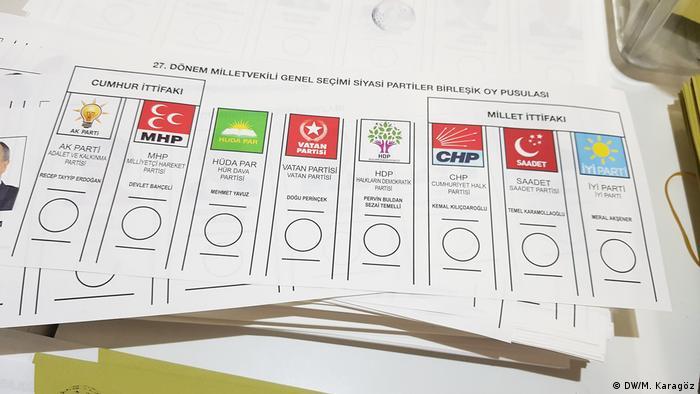 Wahlzettel Türkei