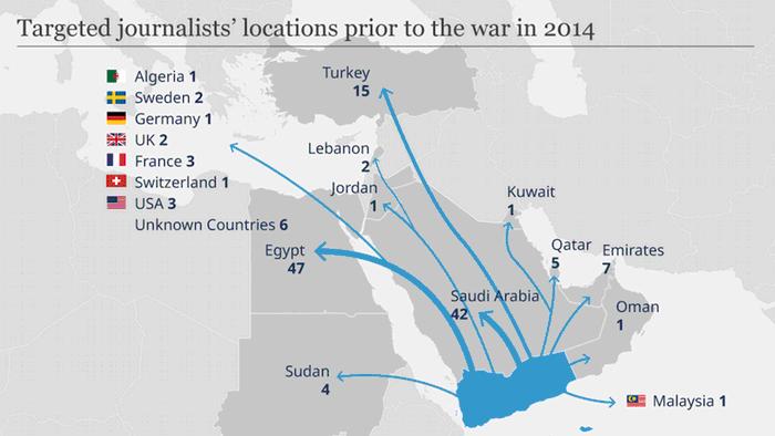 Infografik Karte Targeted journalists' locations prior to the war in 2014 EN