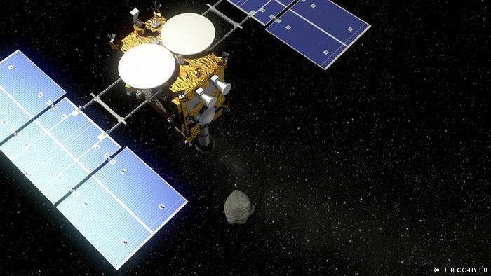 Mission Hayabusa2 - Erforschung eines erdnahen Asteroiden