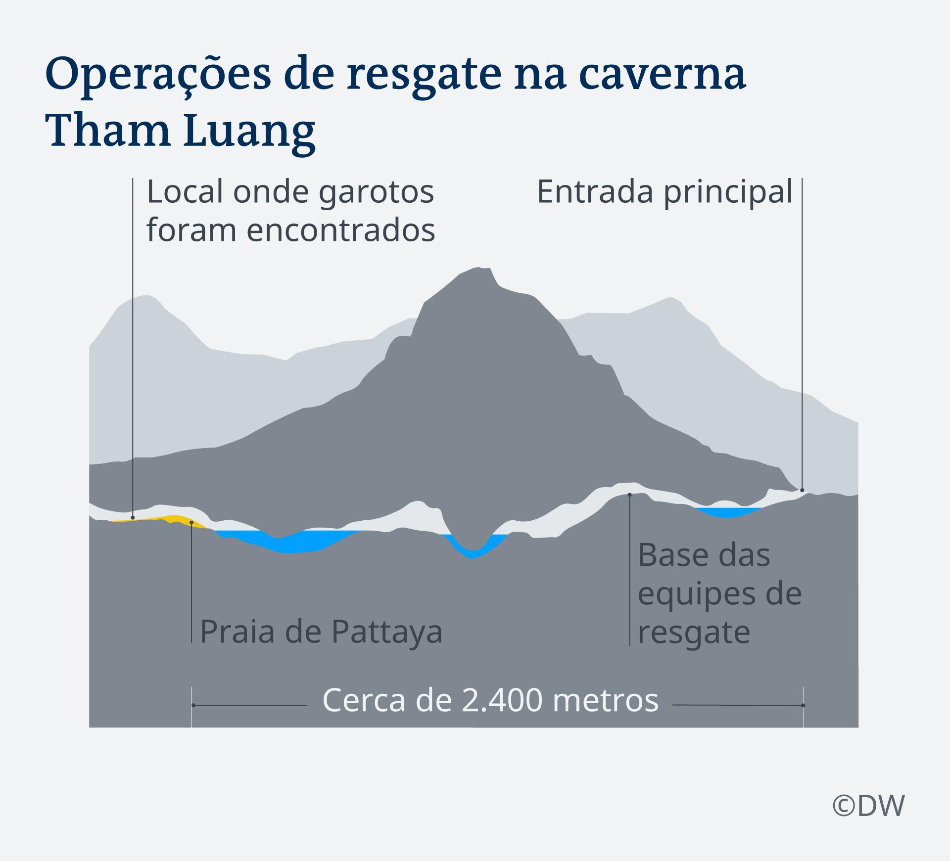 Infografik Rettungsaktion in Thailand Höhle PT
