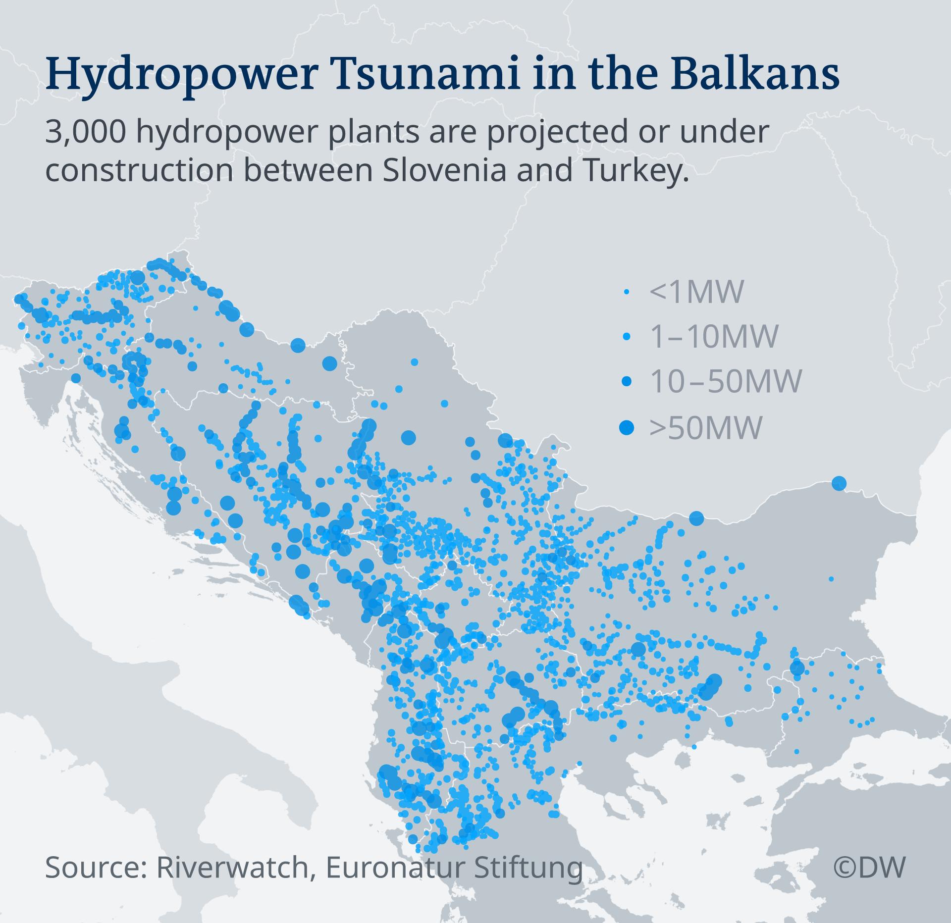 Infografik Hydropower Tsunami in the Balkans EN