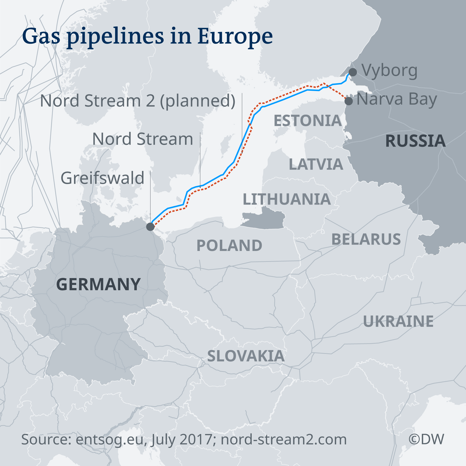 The route of the Nord Stream pipeline