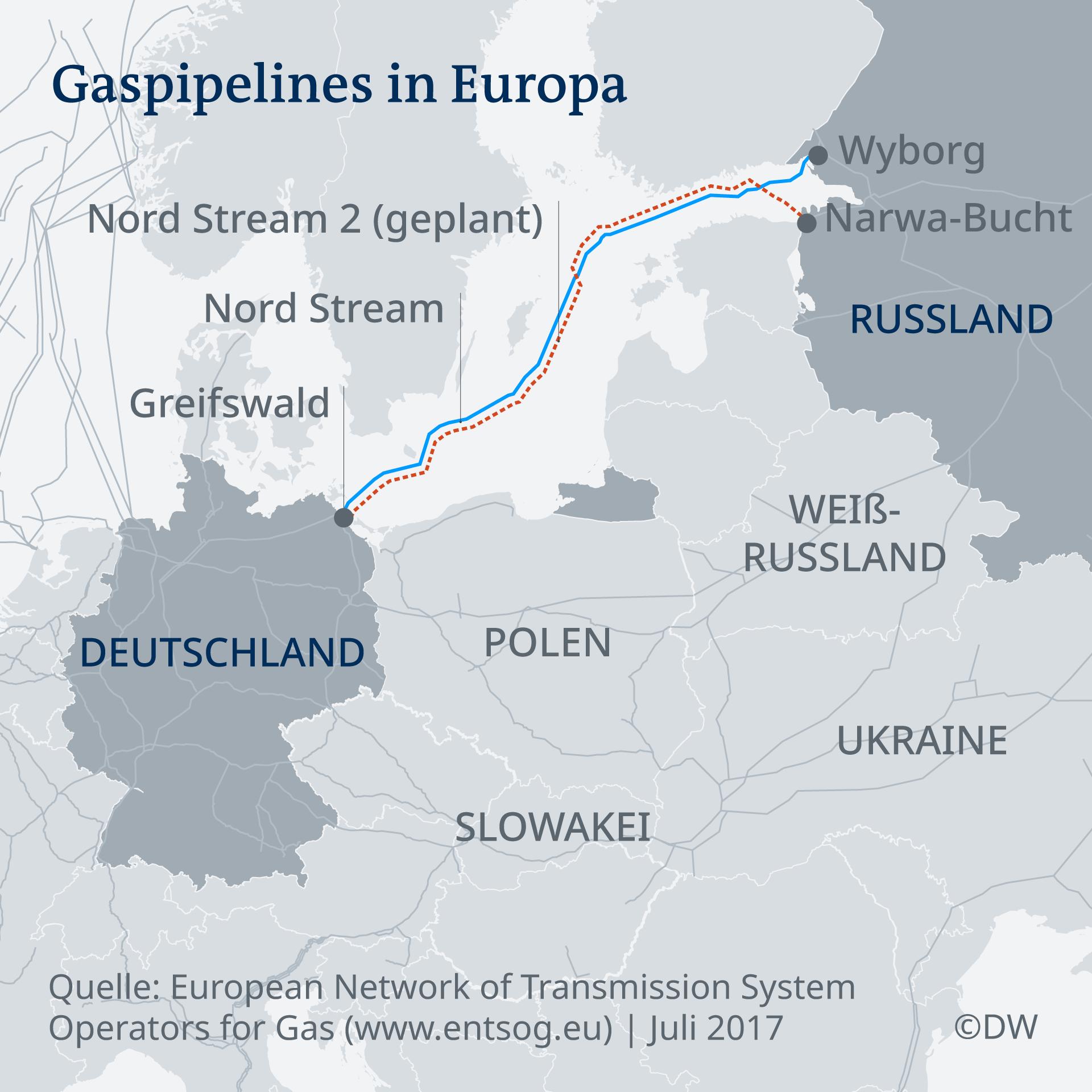 Трасетата на двата газопровода Северен поток