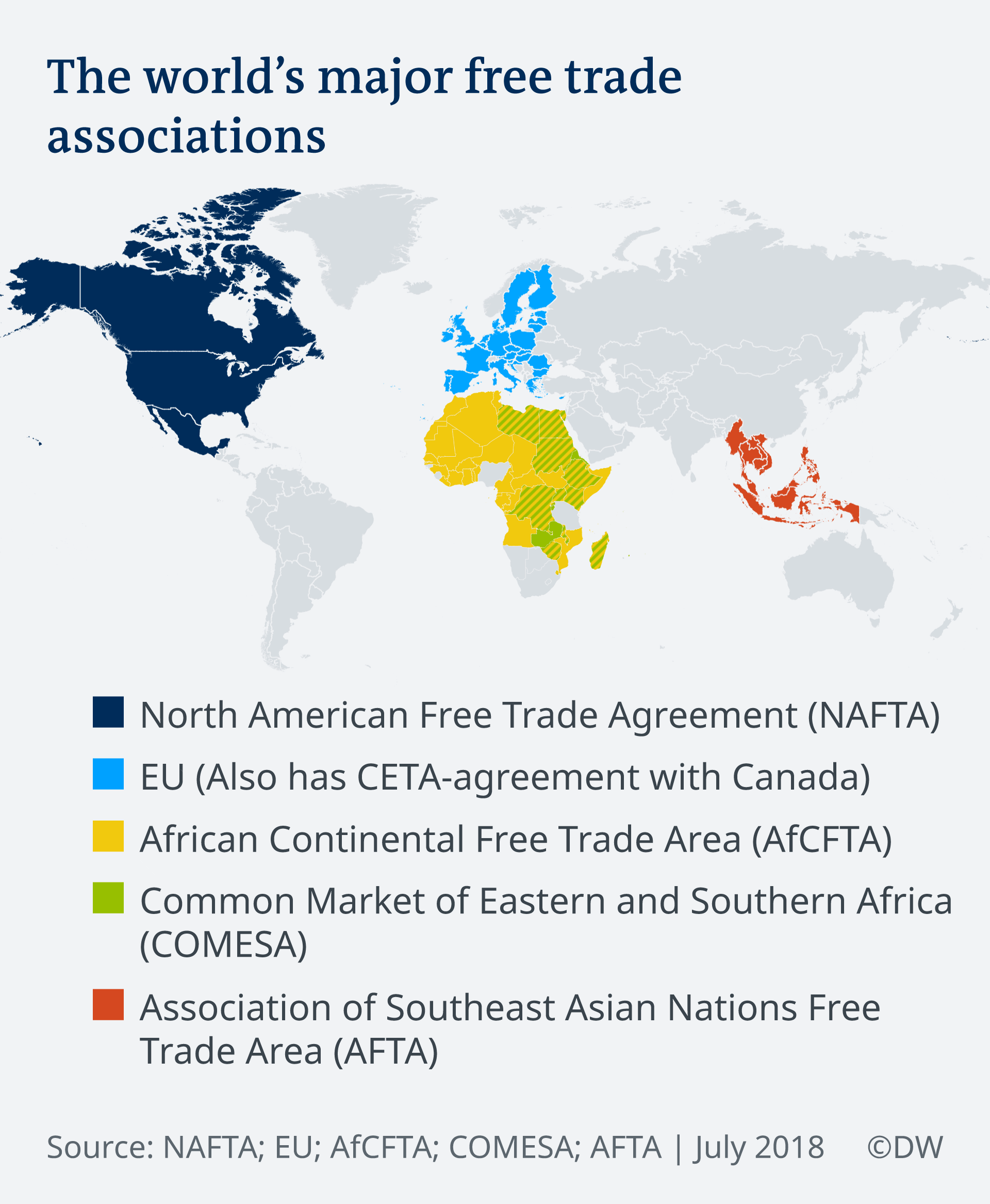 Graphic showing the most important trade areas in the world