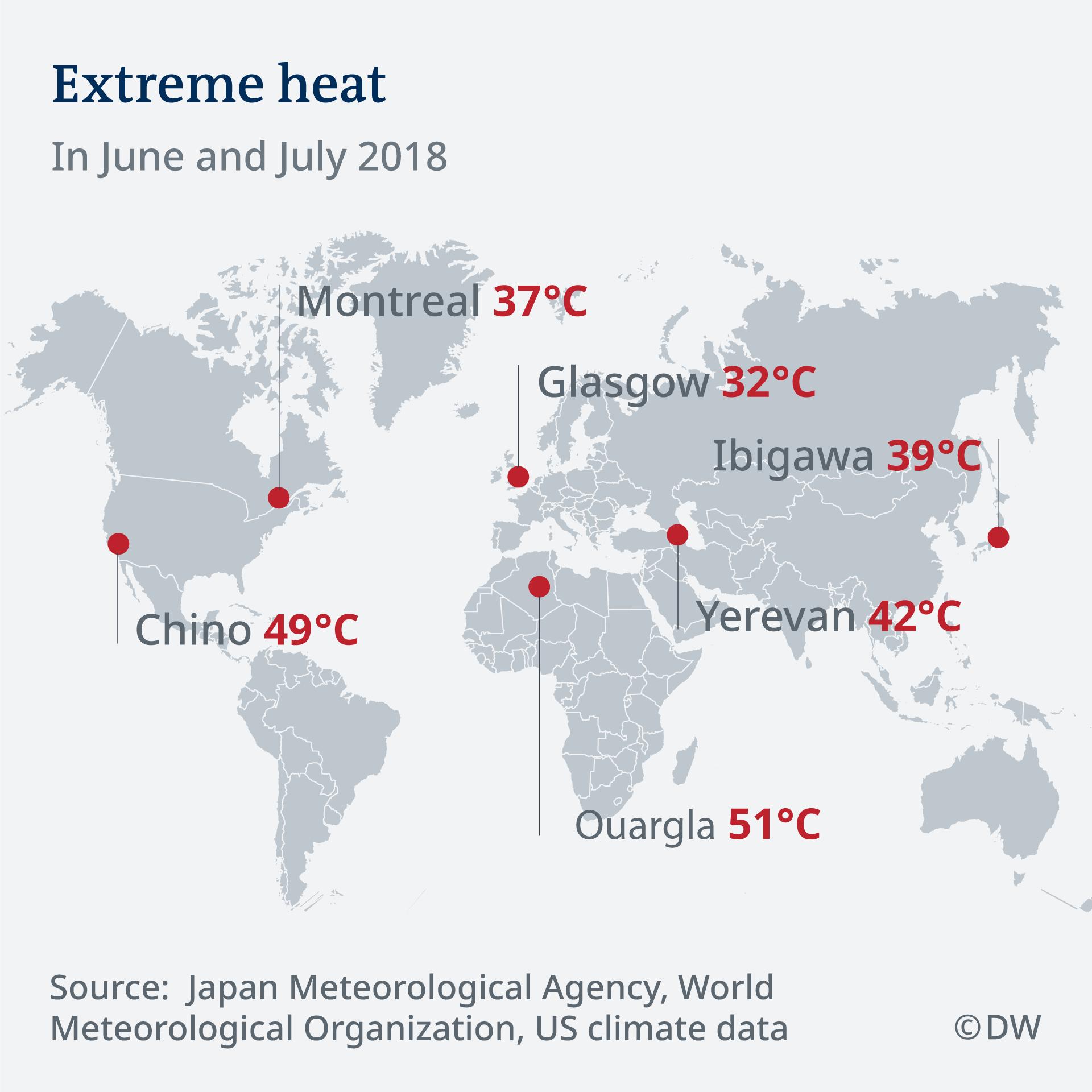 infographic extreme heat