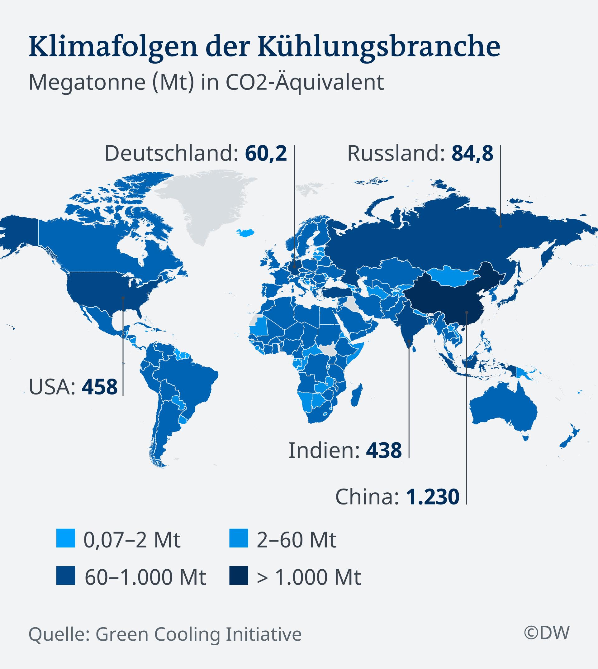 Infografik Klimafolgen der Kühlungsbranche DE