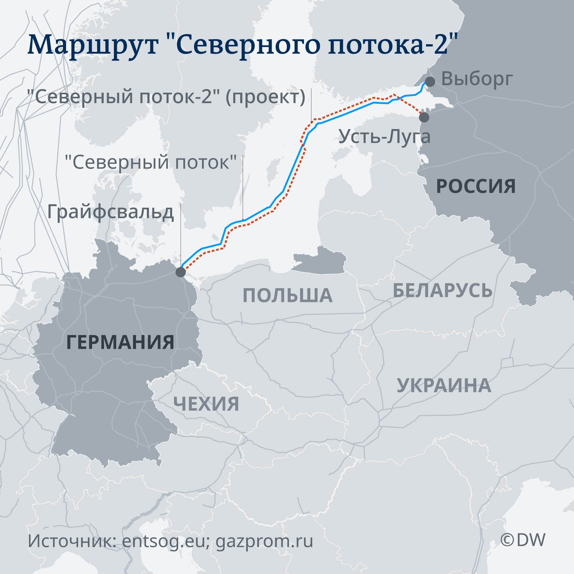 Инфографика: маршрут трубопровода Северный поток - 2