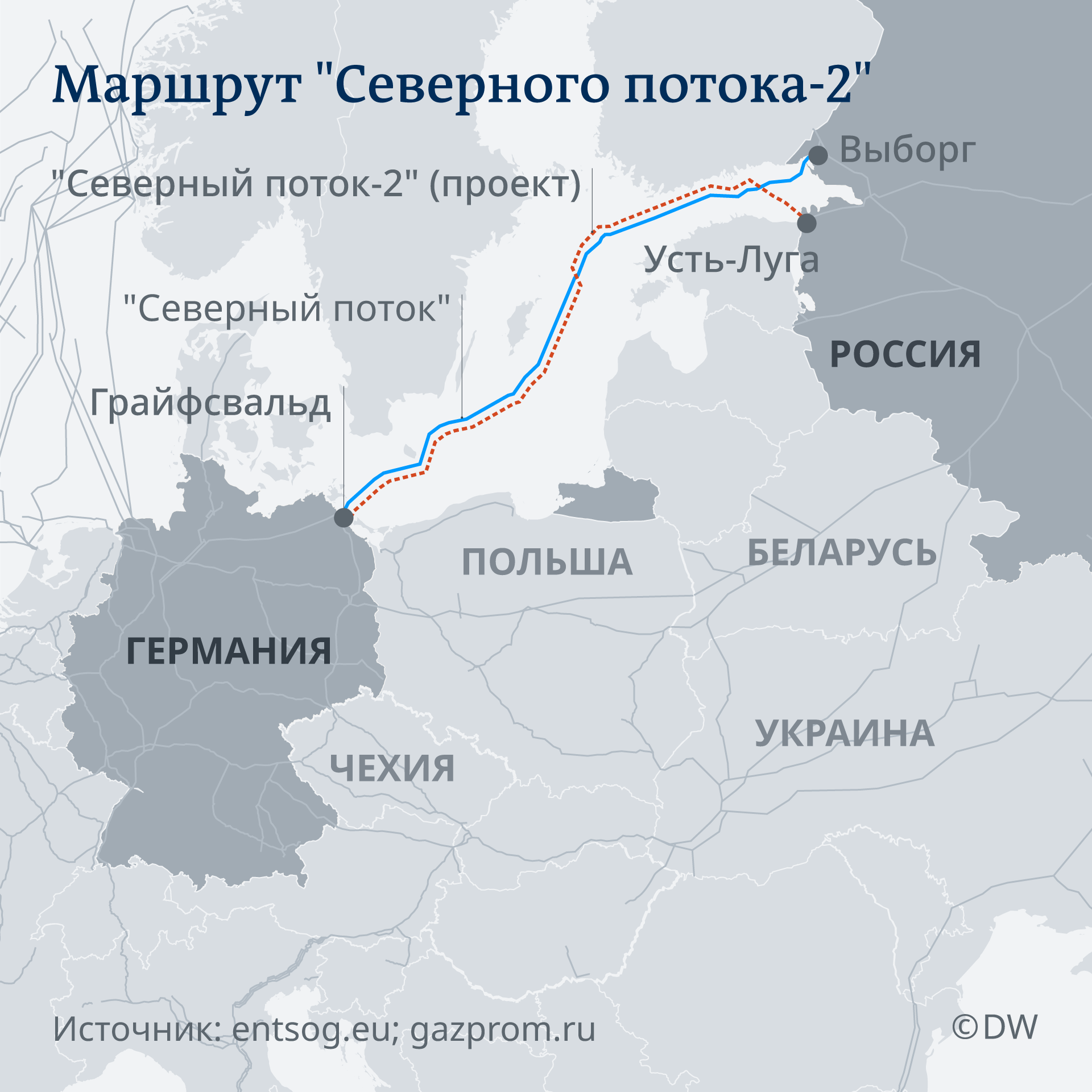 Инфографика: маршрут Северного потока-2