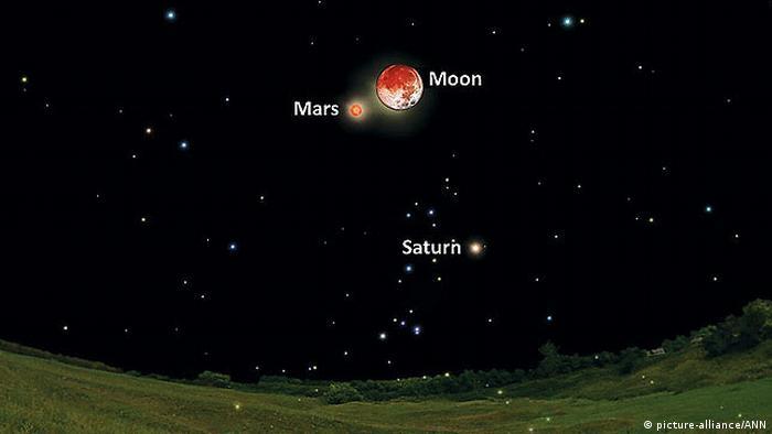 Blutmond, Mars und Saturn (picture-alliance/ANN)