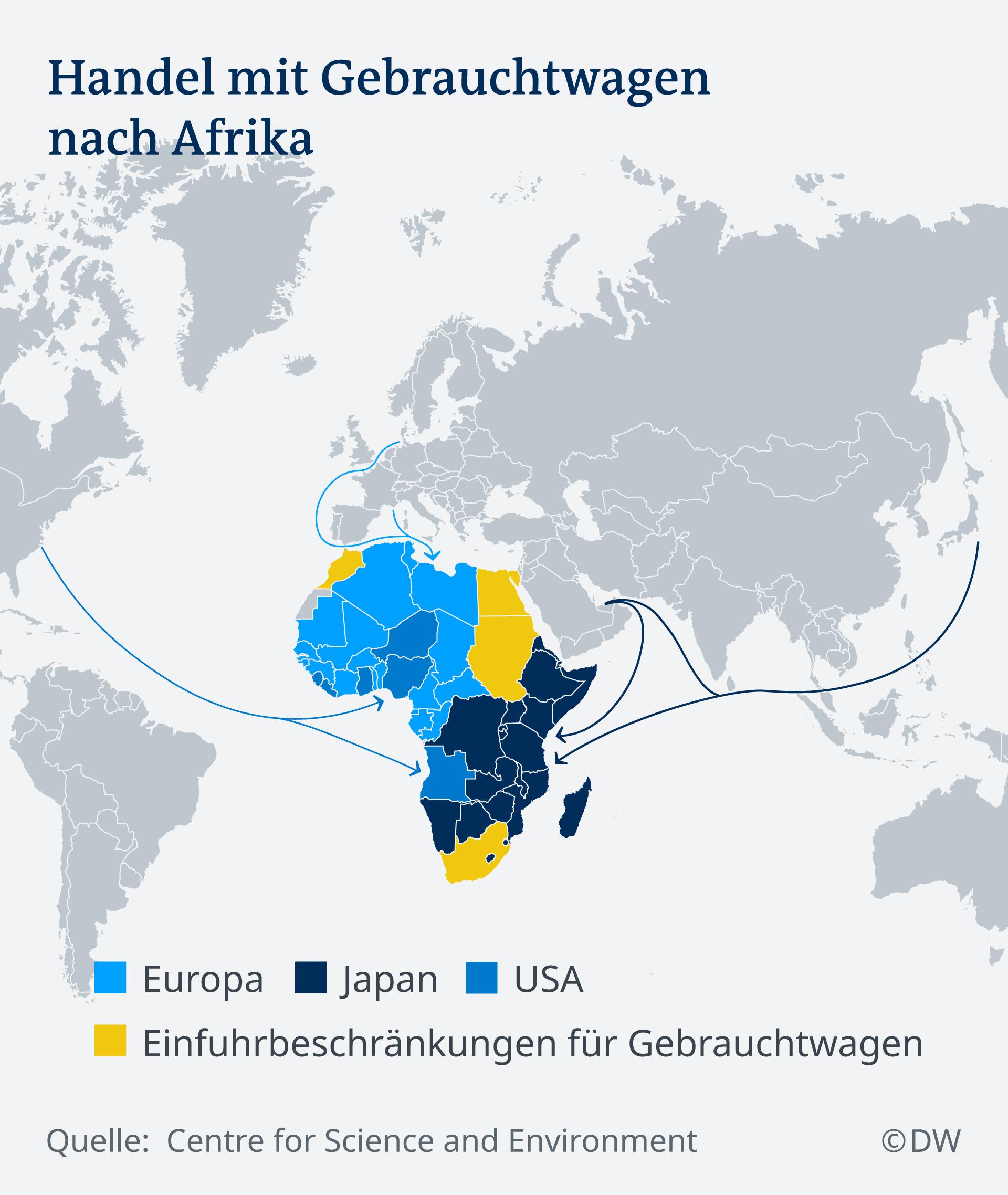 Infografik Handel mit Gebrauchtwagen nach Afrika DE