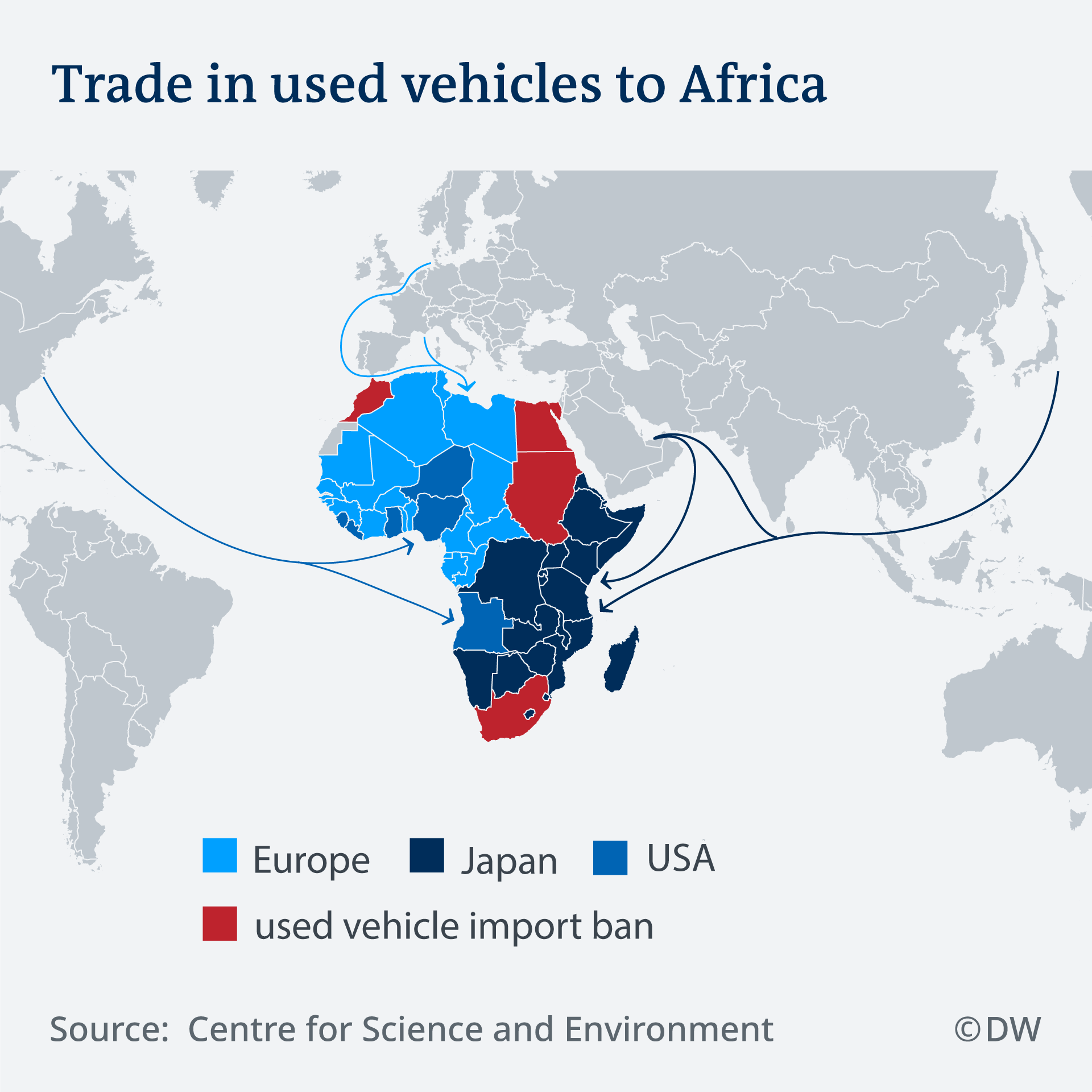 Infographic trade in used vehicles to Africa