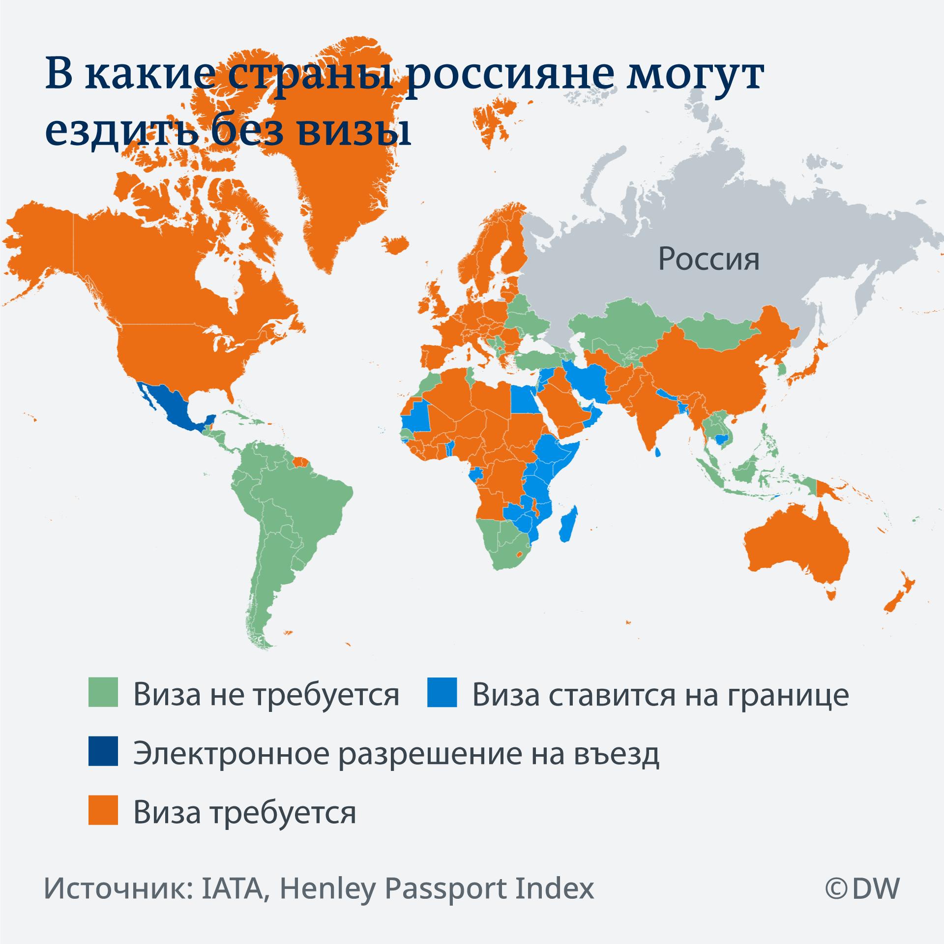 Страны где не нужен загранпаспорт для россиян