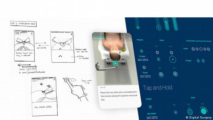 Digitale Chirurgie