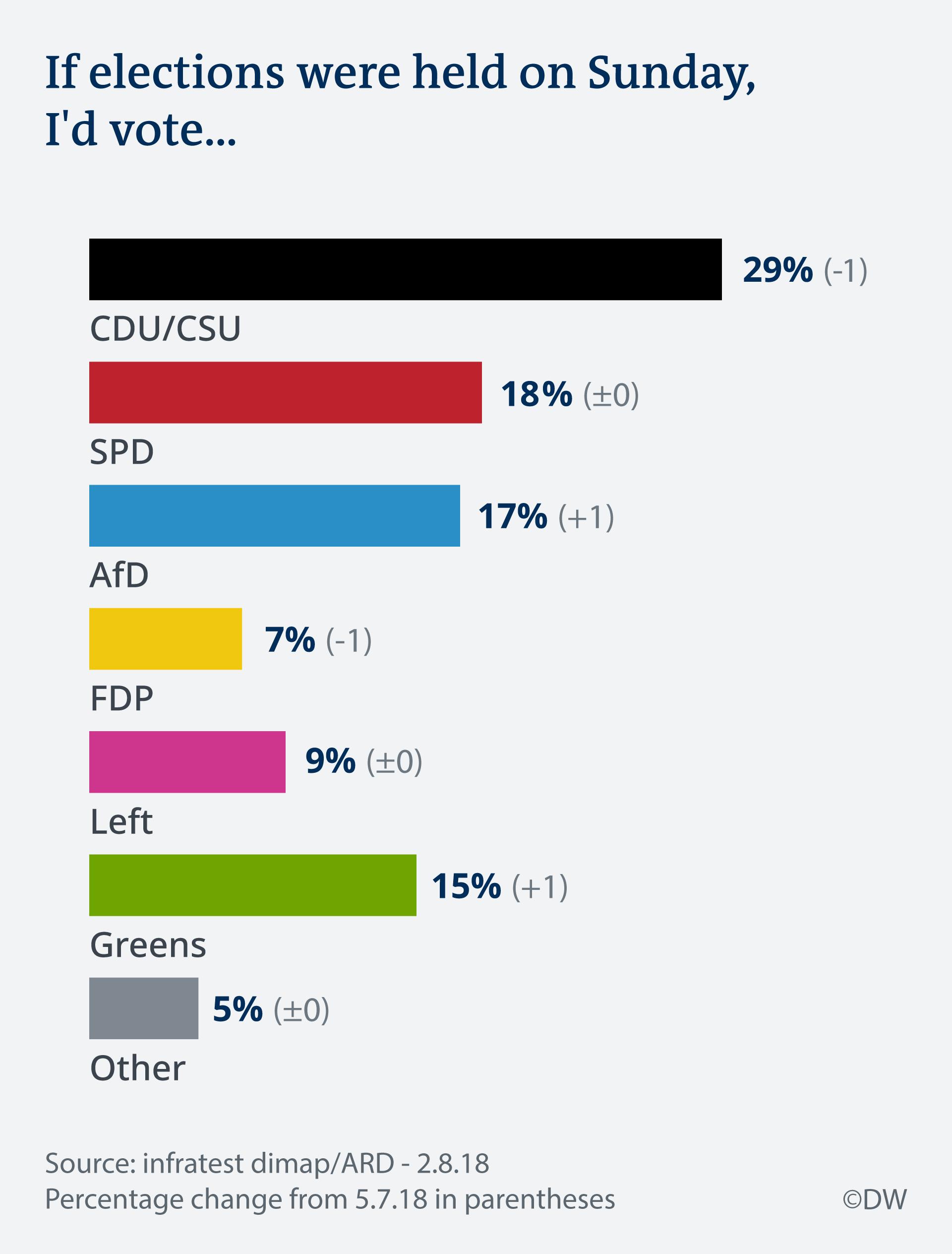支持 率 政党