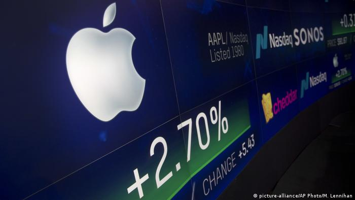 Apple stock market