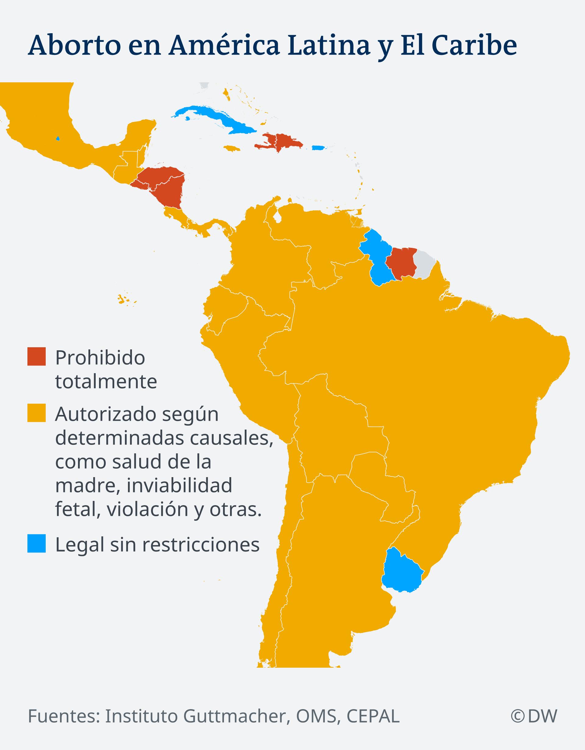 Infografik Abtreibung Lateinamerika ES