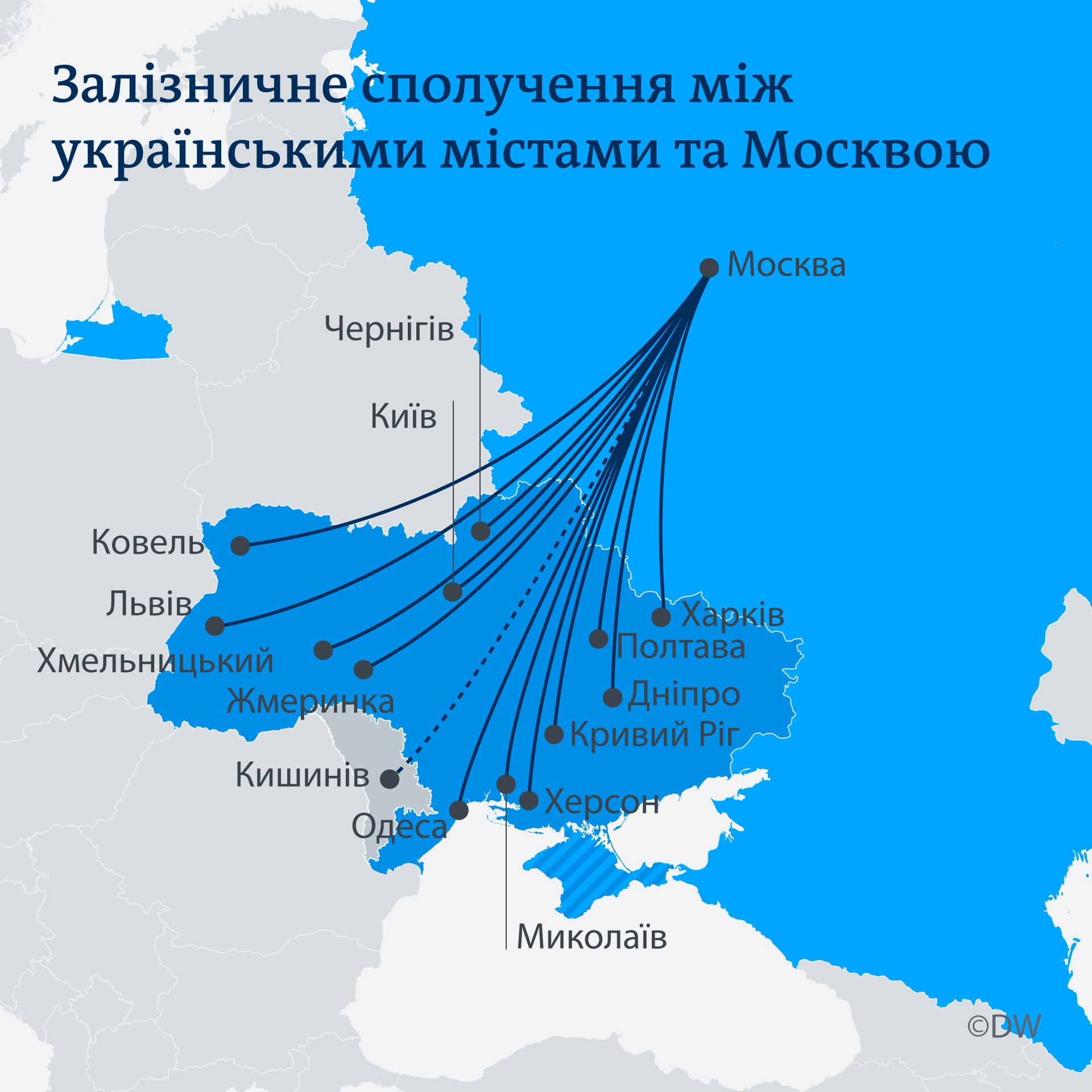 Infografik Zugverbindung Ukraine Russland UK