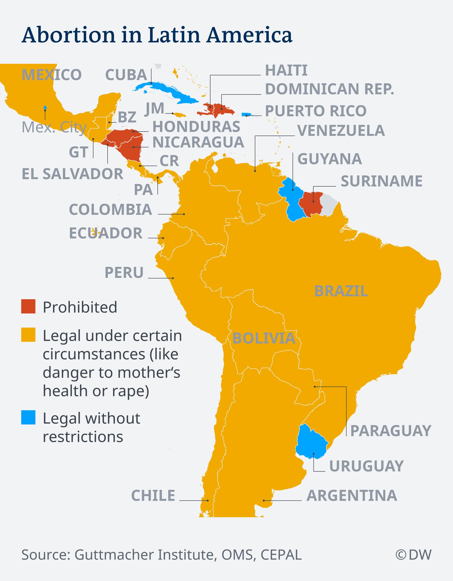 Infografik Abtreibung Lateinamerika EN