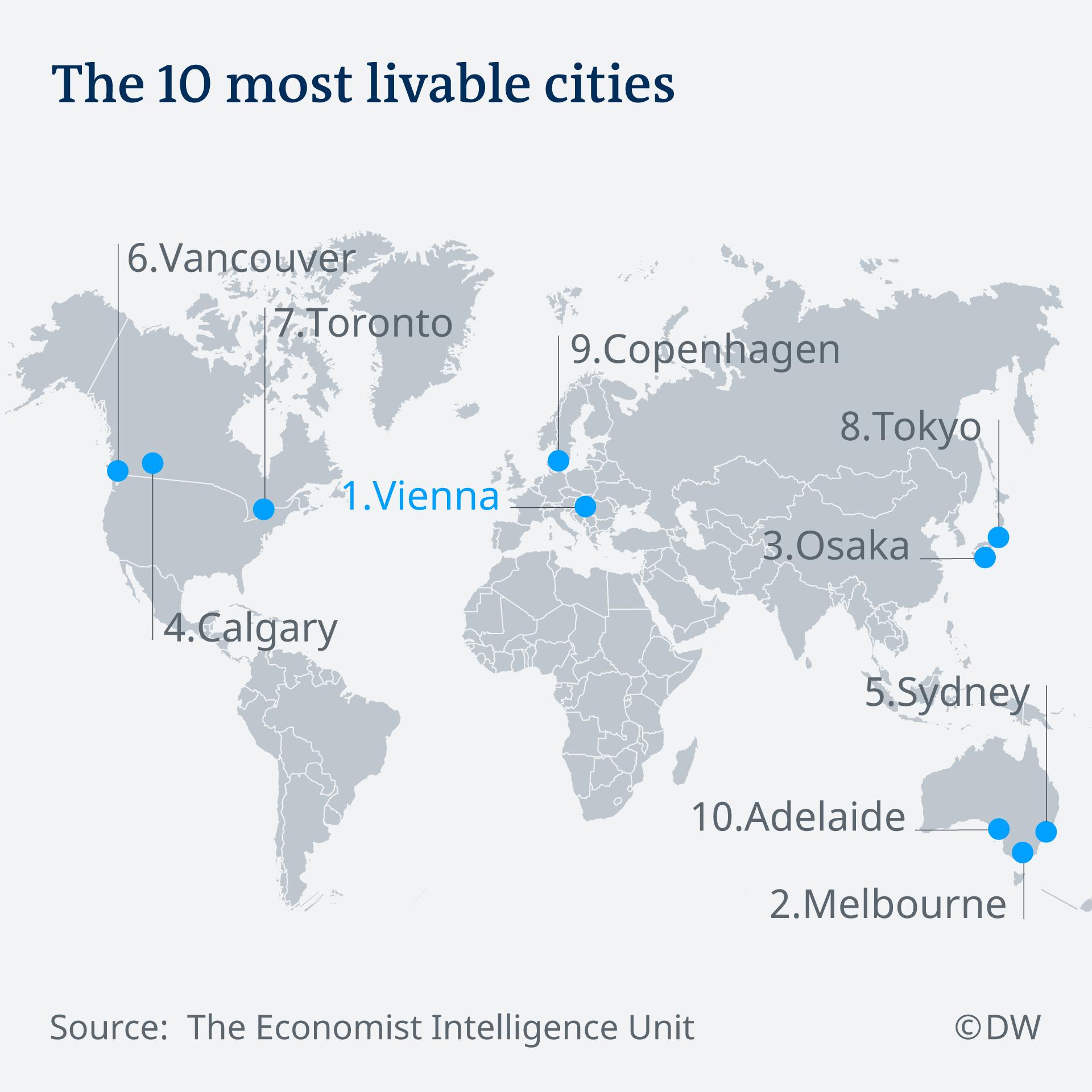Top 10 orașe în care se trăiește cel mai bine