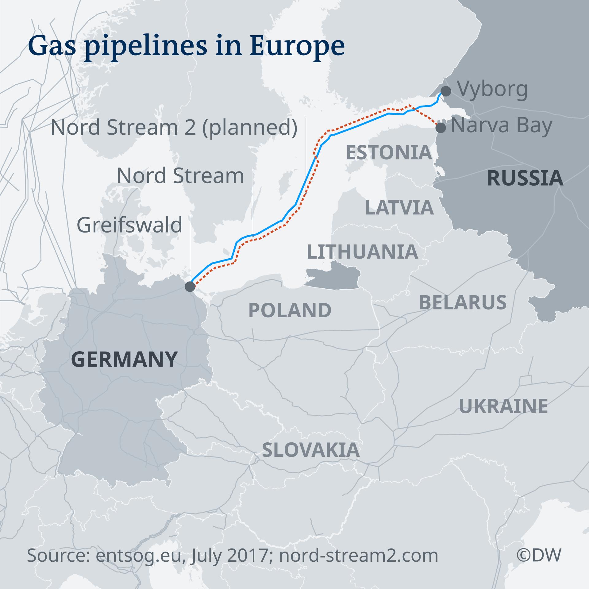 Infografik Karte Gaspipelines Europa Nord Stream EN