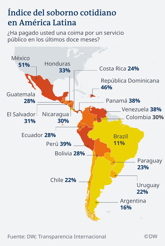 Karte Korruptions-Index Lateinamerika SP