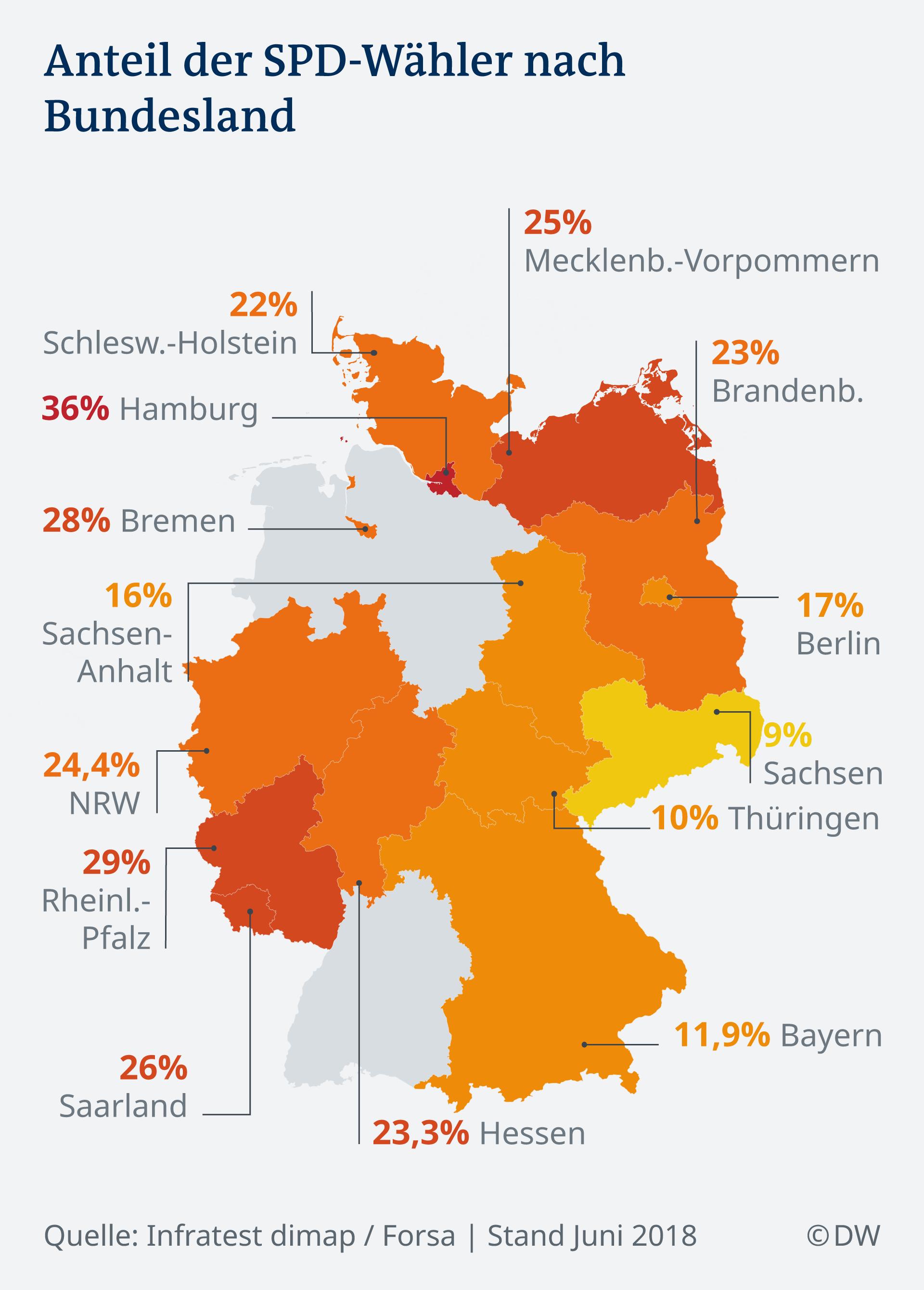 Potpora birača SPD-u u pojedinim saveznim zemljama