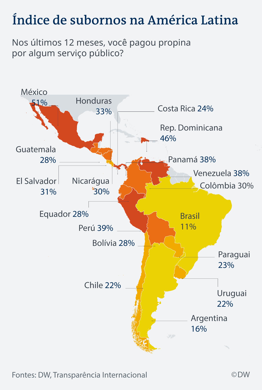 Infográfico mostra índice de propinas na América Latina