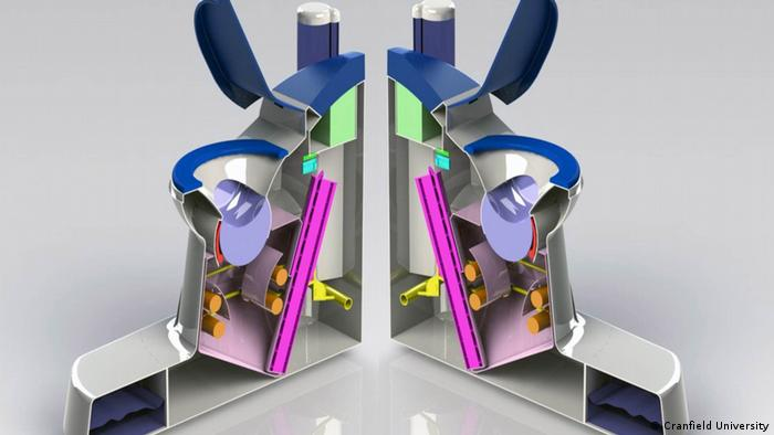 Nano Membrane Toilet - wasserlose Toilette (Cranfield University)