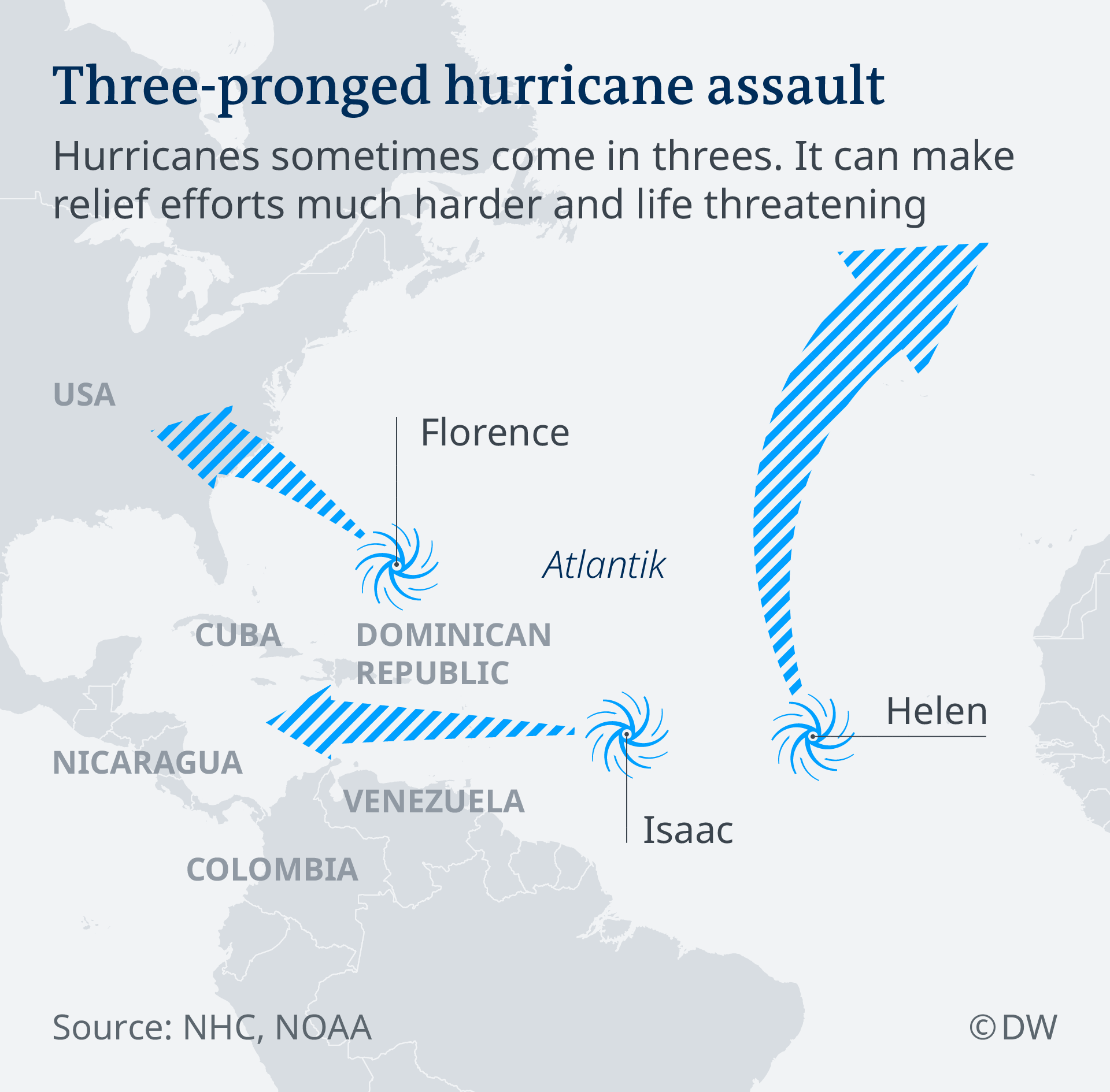 Three-pronged hurricane assault infographic