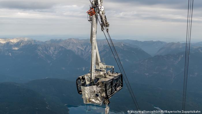 Zugspitze Cable Car Cost