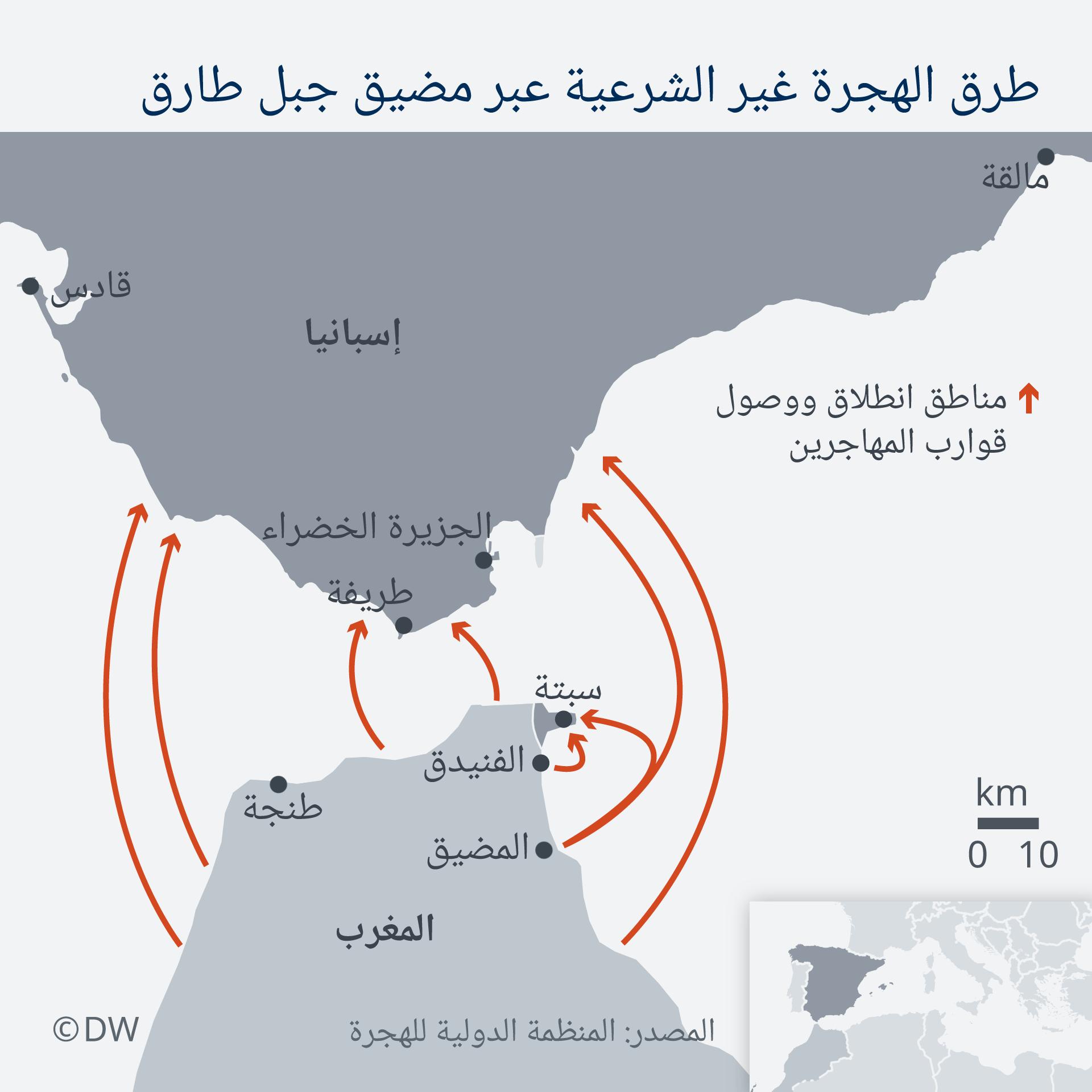 Infografik Flüchtlinge Marokko Spanien AR