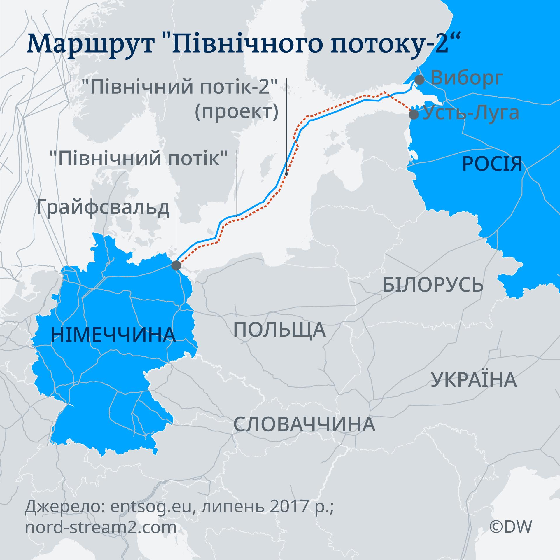 Карта з маршрутом пролягання газопроводу Північний потік-2