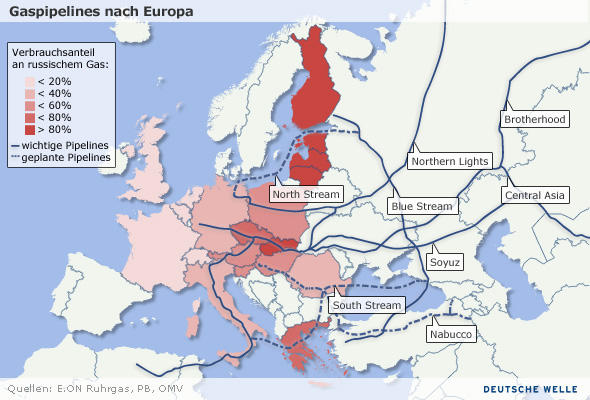Gaspipelines nach Europa