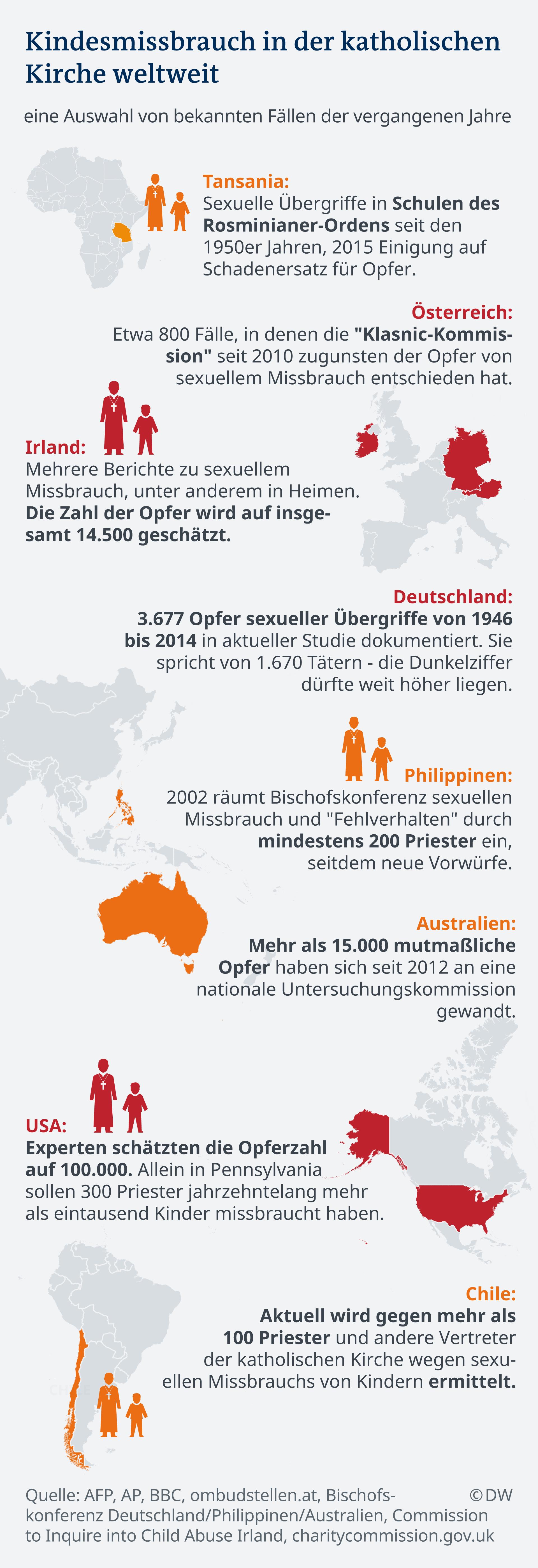 Infografik Kindesmissbrauch in der katholischen Kirche weltweit DE
