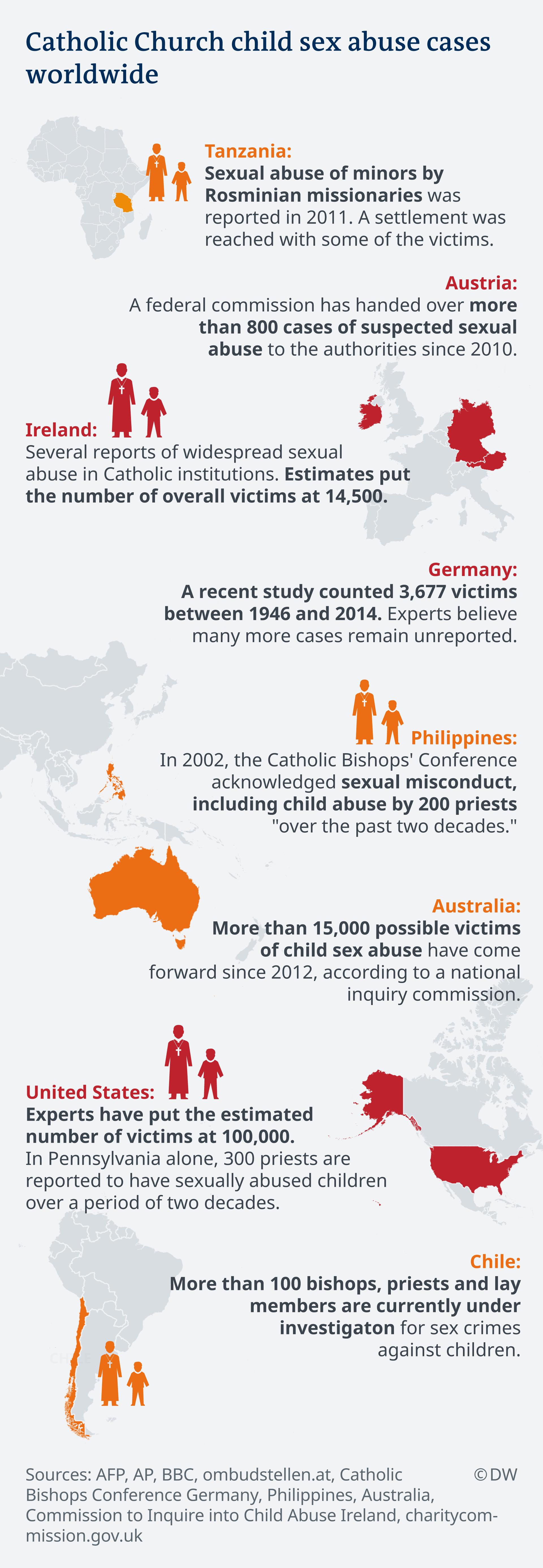 Infografik Kindesmissbrauch in der katholischen Kirche weltweit EN