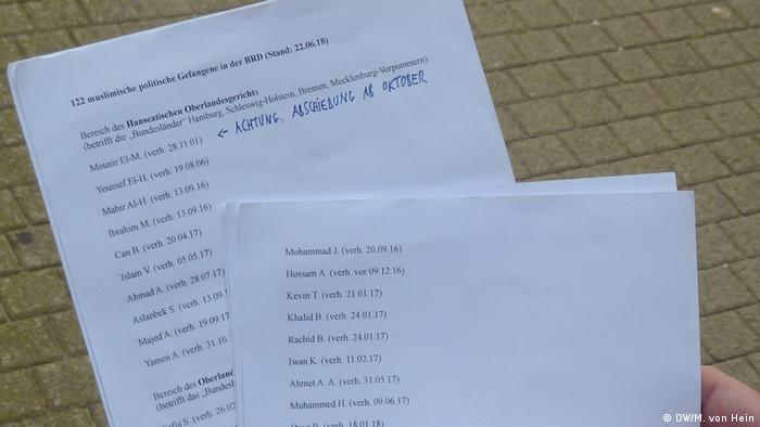 لیست اسلامگرایانی که در آلمان زندانی هستند