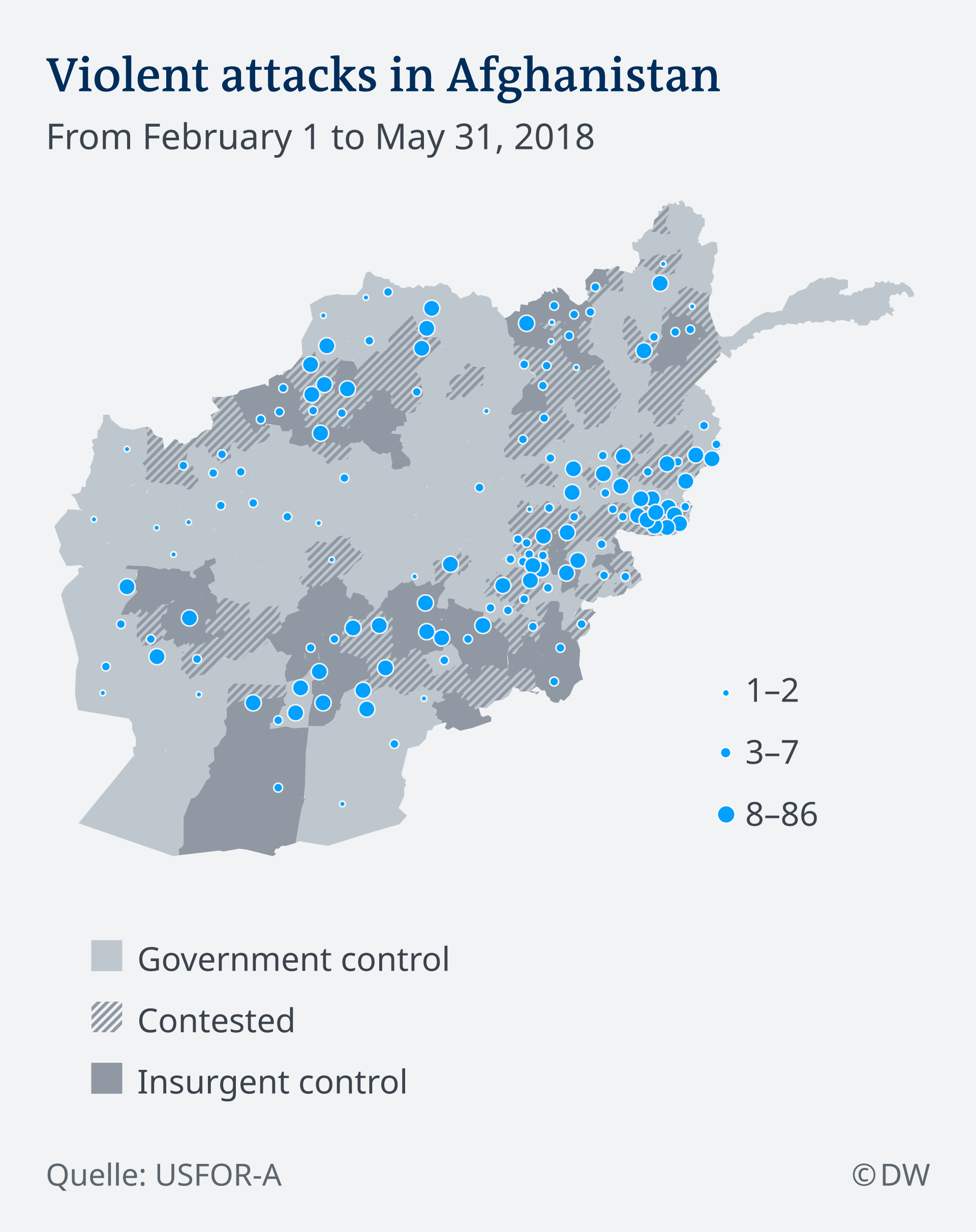 Infographic showing the number of violent attacks in Afghanistan from February 1 to May 31 in 2018