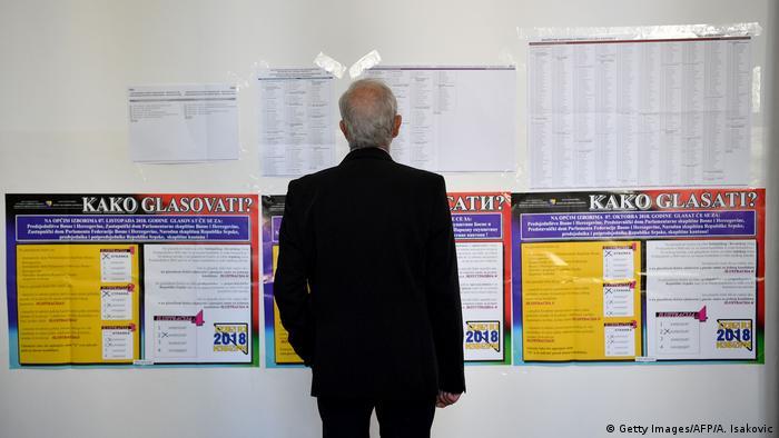 Bosnien und Herzegowina Wahlen