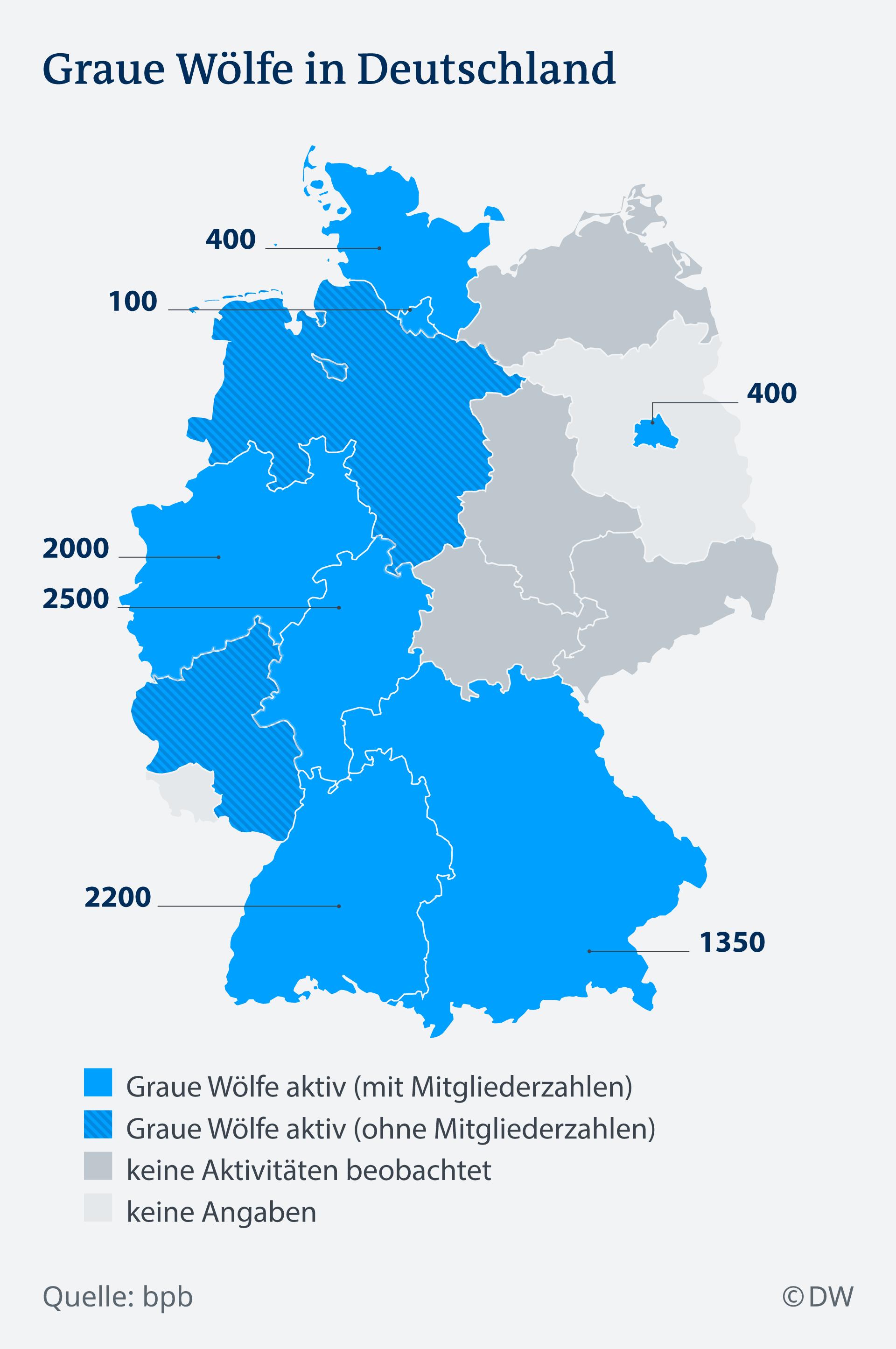 Численность сторонников Серых волков в федеральных землях Германии