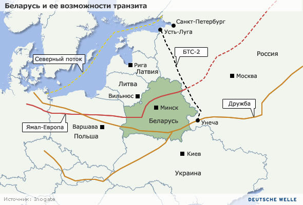 Инфографика - Беларусь и ее возможности транзита