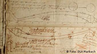 Notes for Schiller's poem Das Lied von der Glocke on parchment paper