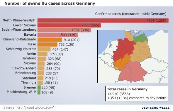 Infografik - Verbreitung Schweinegrippe in Deutschland (Freies Bildformat, englisch)