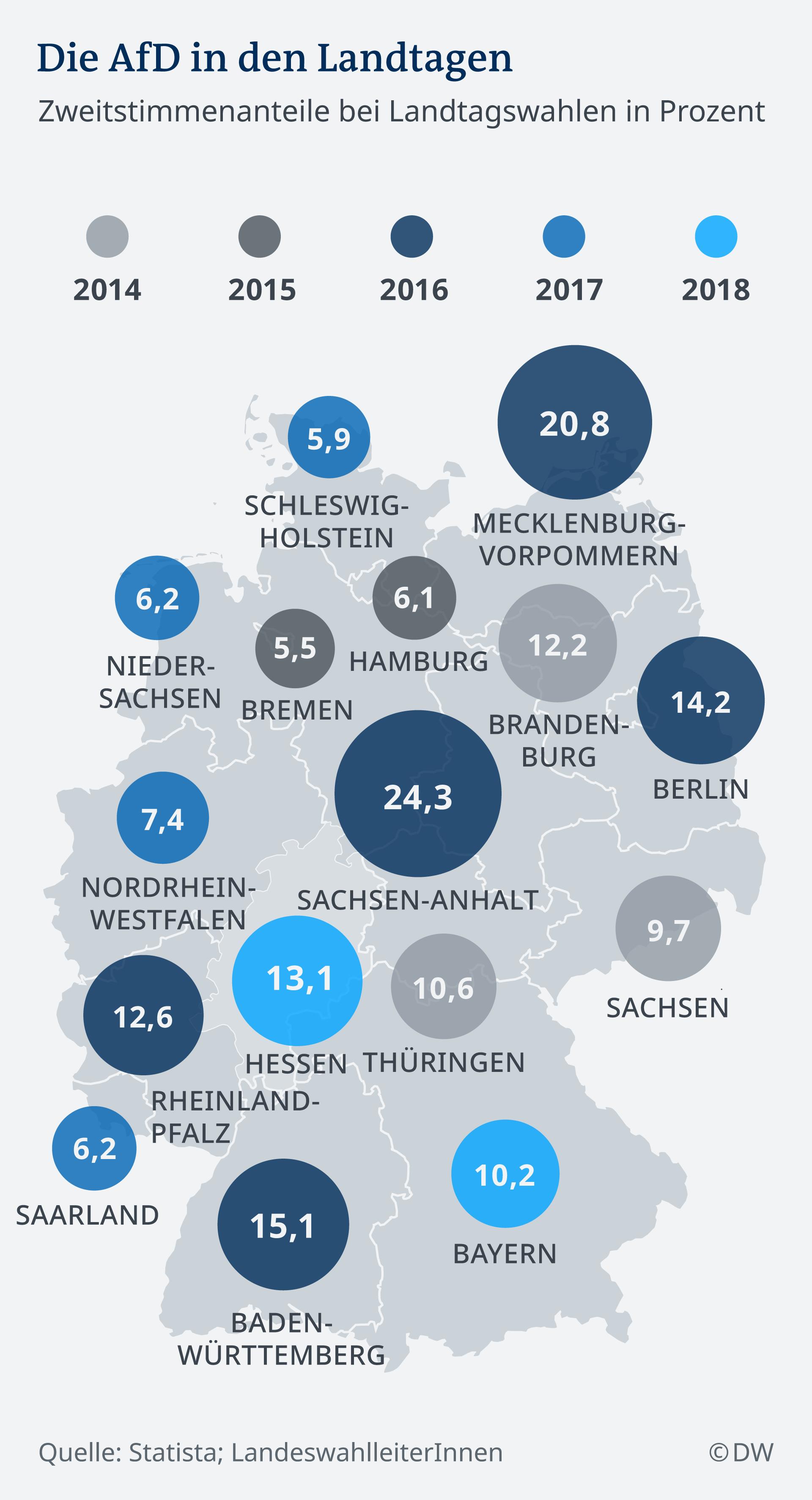 Infografik Die Afd in den Landtagen DE