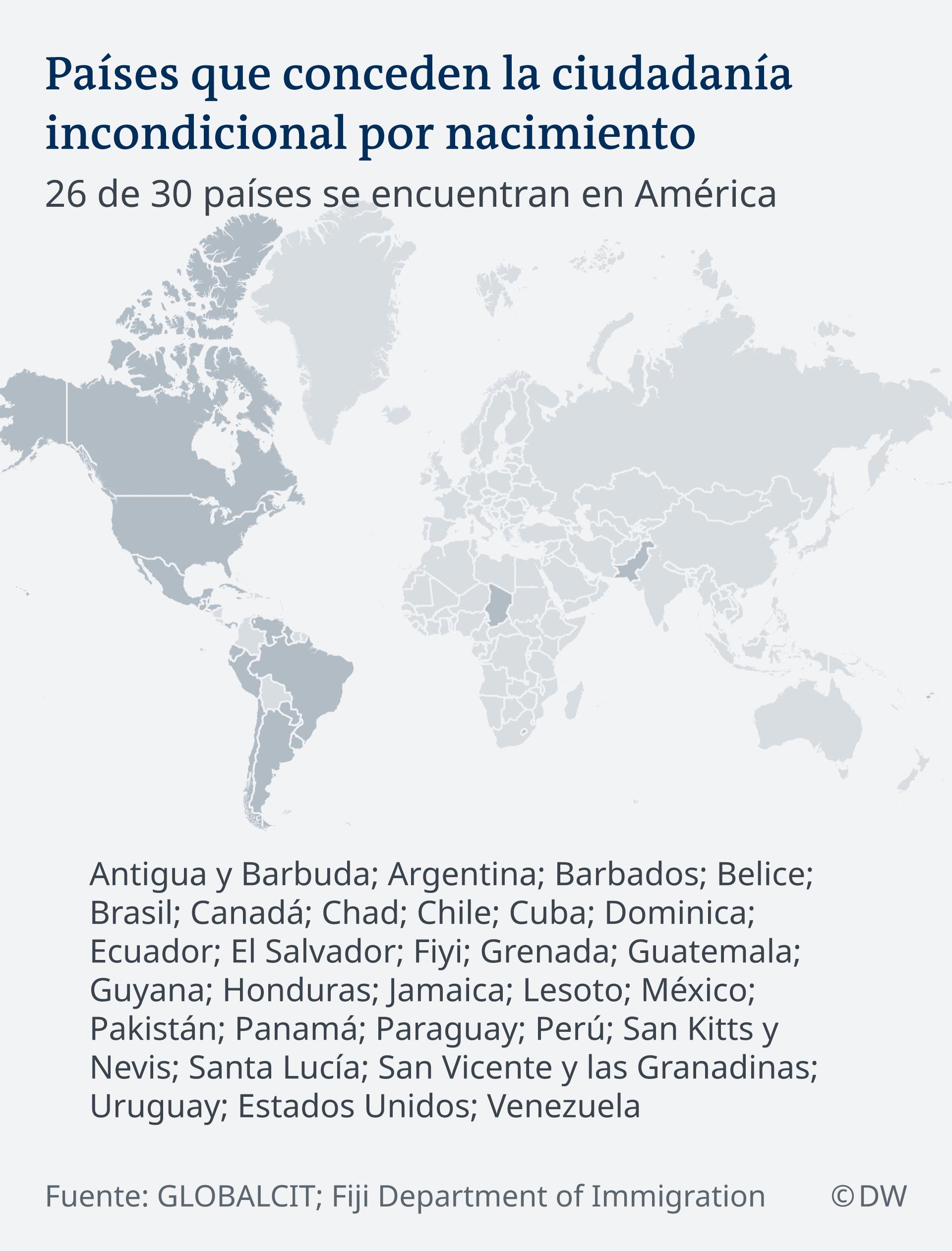 Infografik Karte Staatsbürgerschaft Geburtsrecht ES
