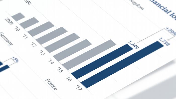 Data visualization EN EU lobbying by non-EU actors