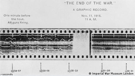 Pedaço de filme mostra registros sonoros do campo de batalha em 11 de novembro de 1918